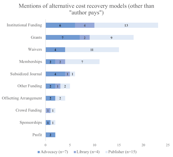 Mentions of alternative cost recovery models