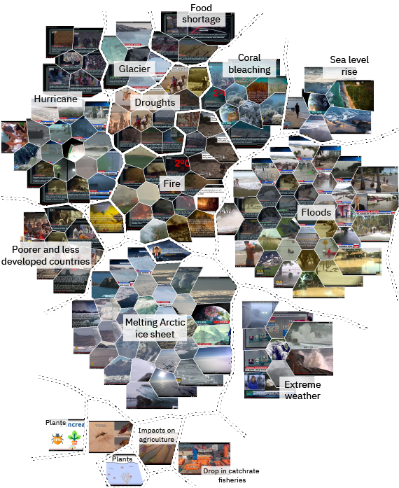 Montage of images related to disaster and impacts (DI) grouped by theme