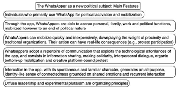 Main features of the WhatsApper
