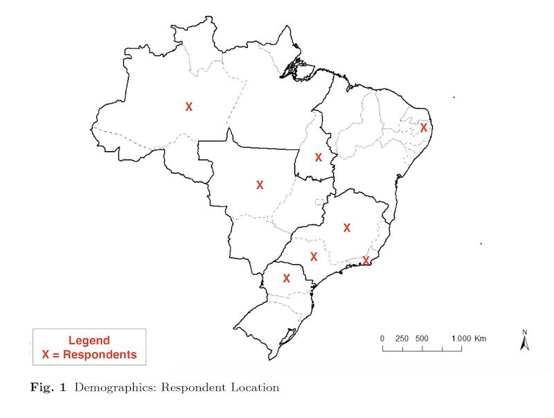 Demographics respondent location