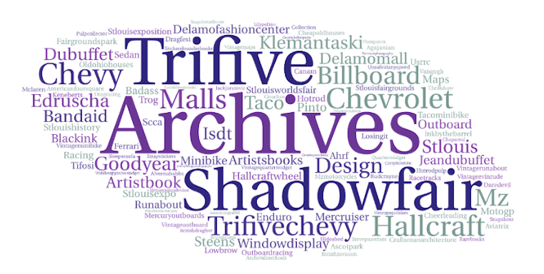 Hashtag word cloud for Martin Hartzold, Bookseller