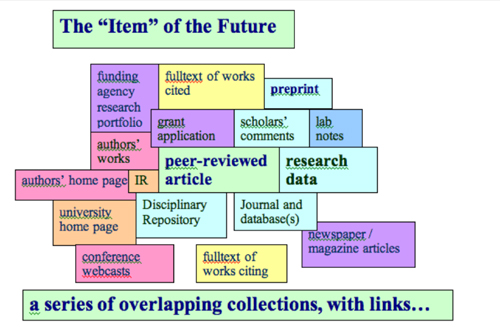 Figure 1: The item of the future