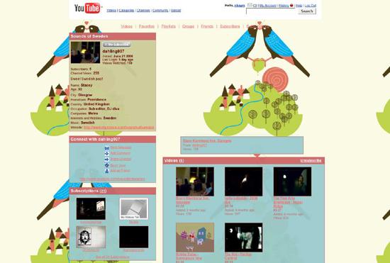 Figure 7: YouTube