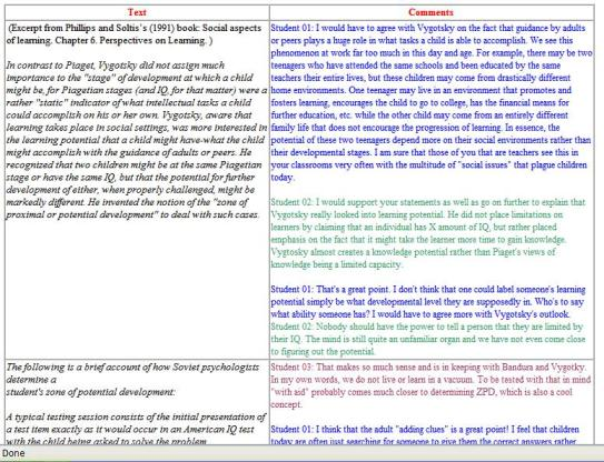 Figure 1: Text-focused discussion