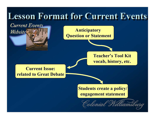 Figure 3: We will build the classroom current events activity in four basic steps