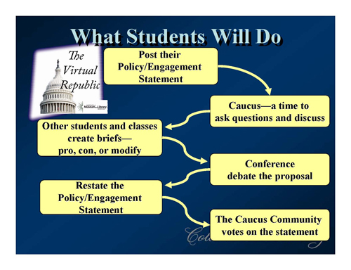 Figure 5: The Virtual Republic will use social networking tools to help students across the country debate current issues