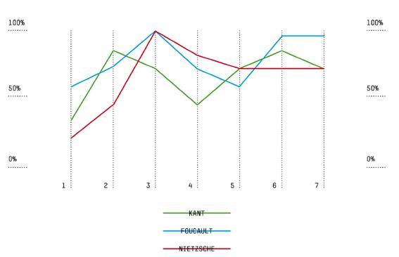 Figure 3: Infograph Hypothesis 3