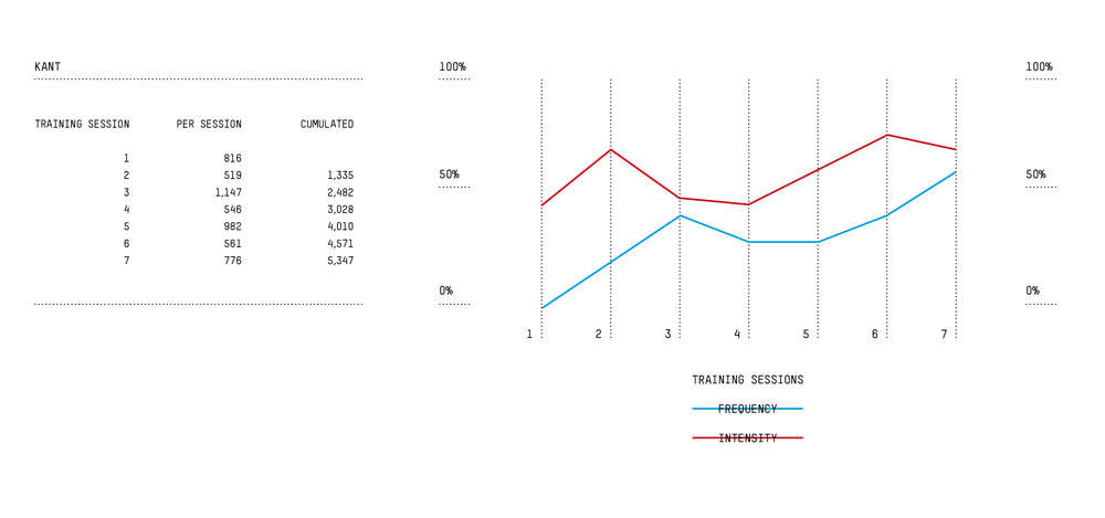 Figure 1: Infograph Hypothesis 1