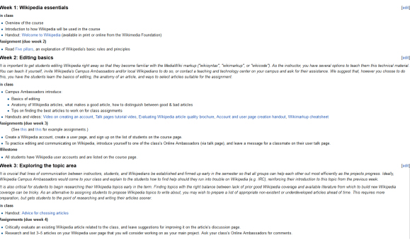 Part of a sample wiki-syllabus