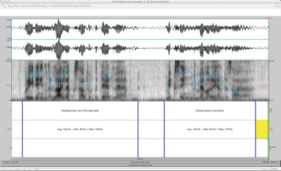waveform and spectrogram visualization of Robert Speaight reading of The Burial of The Dead