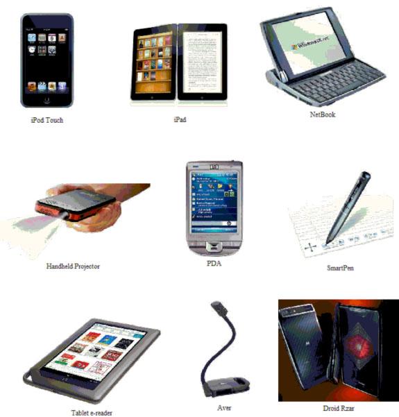 Handheld technologies