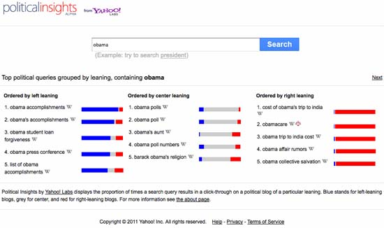 Screenshot of Political Insights
