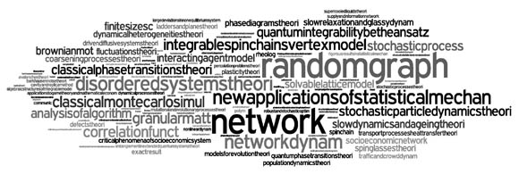 Term cloud of author keywords assigned to 94 documents published in J Stat Mech