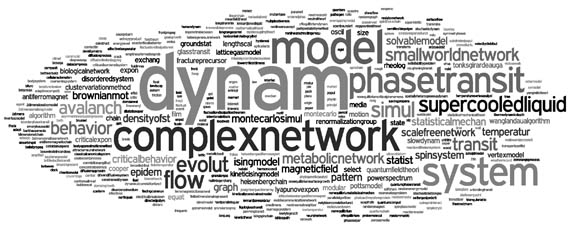 Term cloud of KeyWords Plus assigned to 94 documents published in J Stat Mech