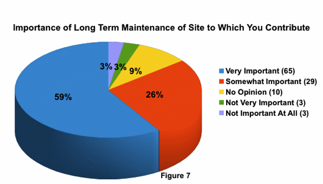 Importance of long term maintenance