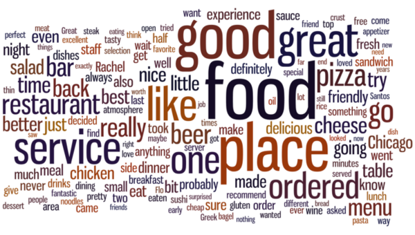 Understanding The Yelp Review Filter An Exploratory Study