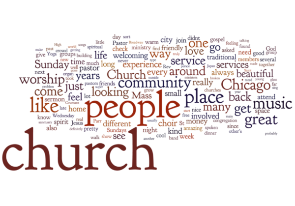 Word cloud for all filtered religious organization reviews