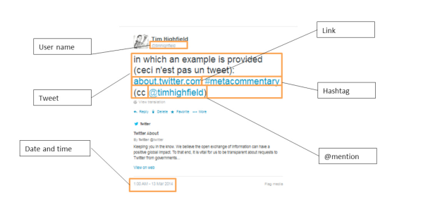A methodology for mapping Instagram hashtags | Highfield