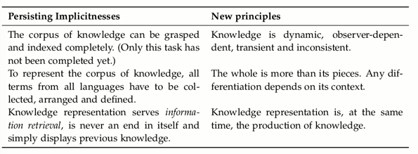 New paradigms about knowledge and knowledge representation