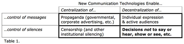 New communication technologies enable