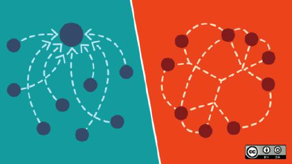 Graphic representation of crowdsourcing