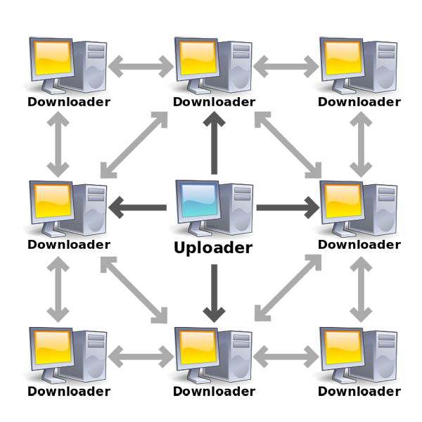 Illustration of the BitTorrent network in the English language Wikipedia