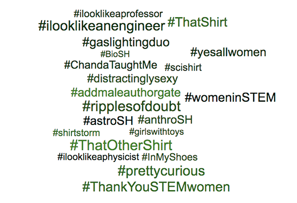 Word cloud of frequently used anti-sexism in science hashtags as reported by our subjects