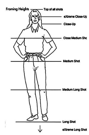 Shot size gauge