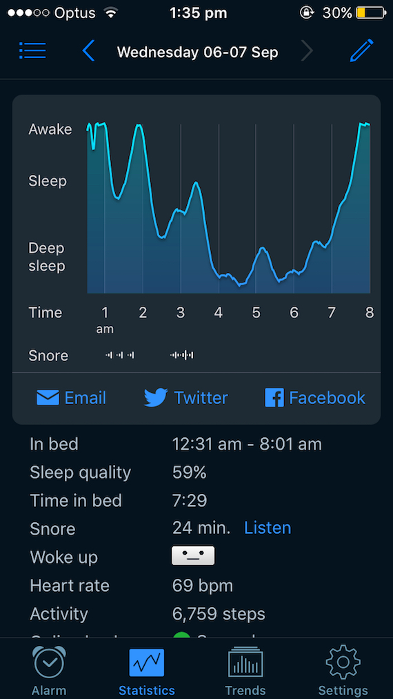 Screenshot of Sleep Cycle app sleep quality graph