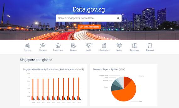 Version of gateway to data.gov.sg