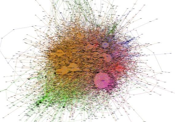 Hashtagged Twitter activity during the 2013 Norwegian elections