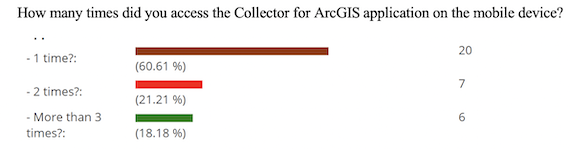 Accessing collector for ArcGIS (RENR 441)